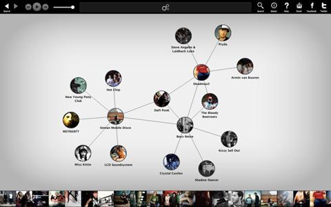 Discovr Music