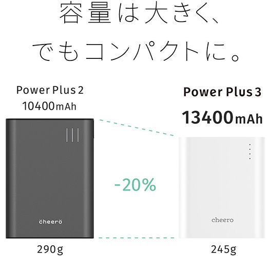 cheero Power Plus 3 13400mAh