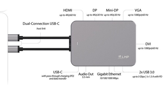 LMP USB-C Display Dock 4K 10Port