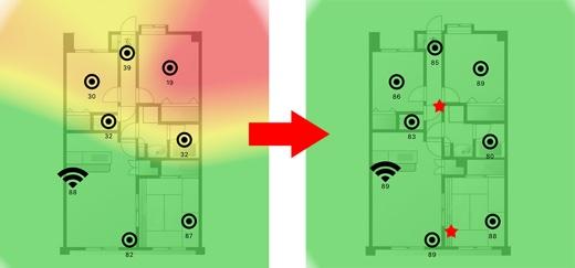 【レビュー】メッシュWi-Fiで、家中どこでも快適ネット生活 ‒ LINKSYS「VELOP」