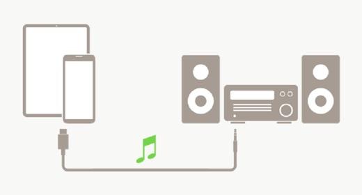 RockStar USB-C to 3.5mm オーディオケーブル